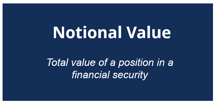 Notional Value
