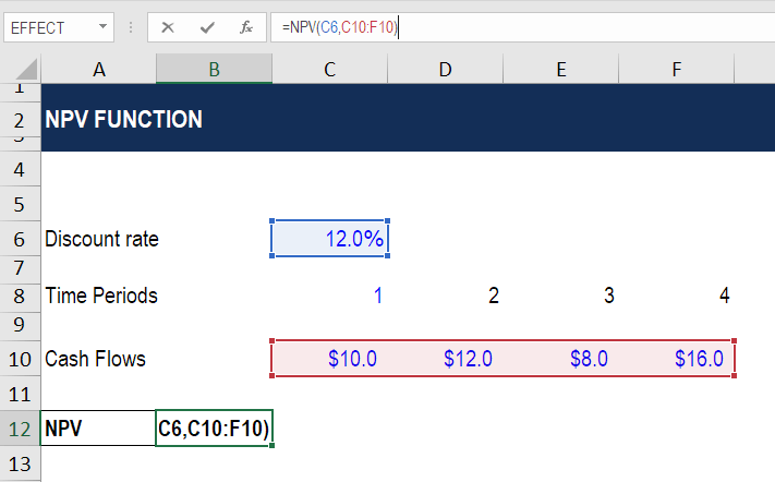 Npv formula learn how net present value really works for Excel net present value template