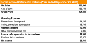 Apple - Partial Income Statement