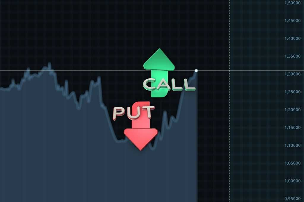 Options: Calls and Puts