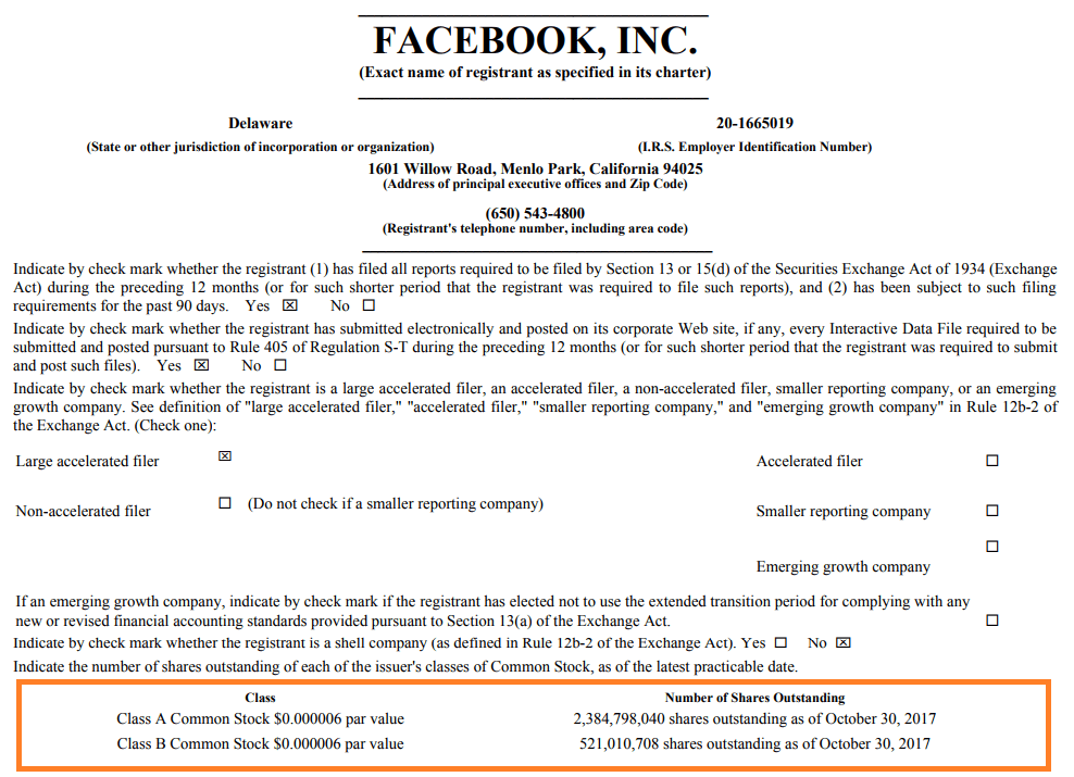 Par Value of Facebook Shares