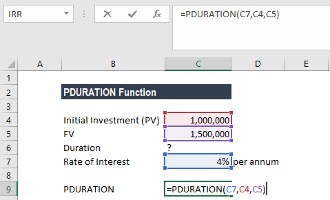 PDURATION Function