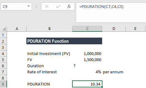 PDURATION Function - Example 1