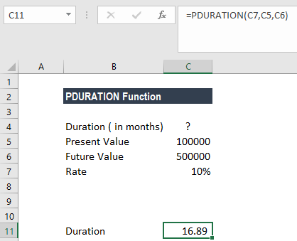 PDURATION Function - Example 2b