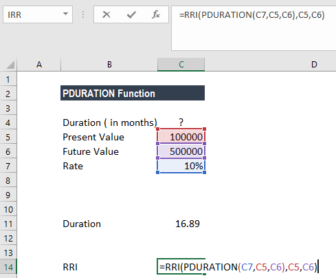 PDURATION Function - Example 2c