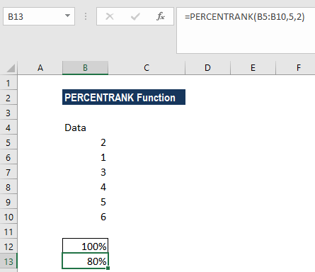 PERCENTRANK Function - Example 1d