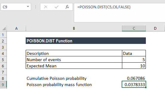 POISSON.DIST Function - Example 1b