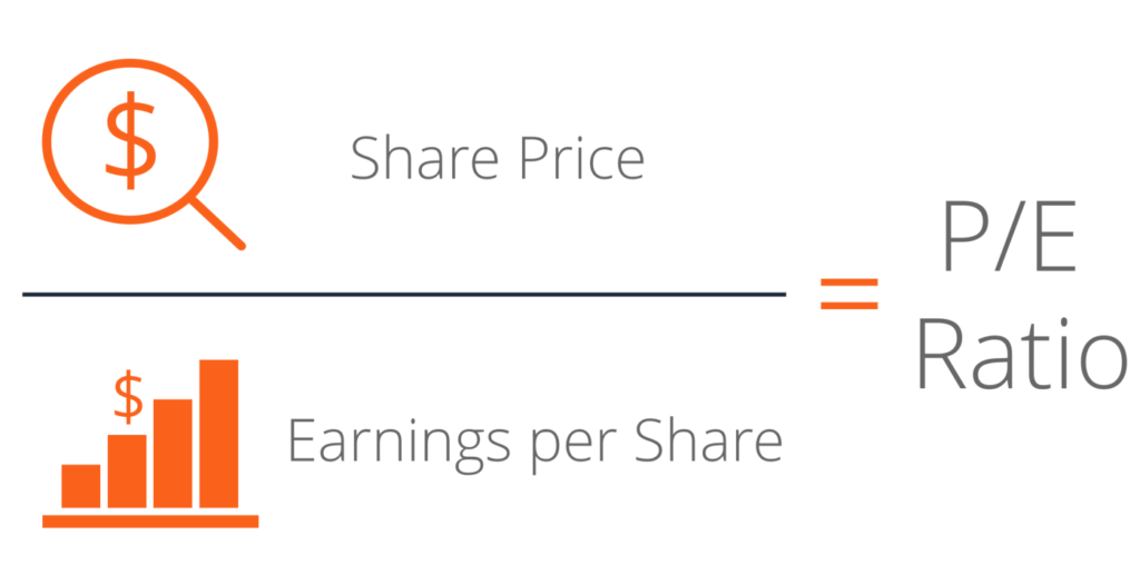Price Earnings Ratio Formula Examples And Guide To Pe Ratio