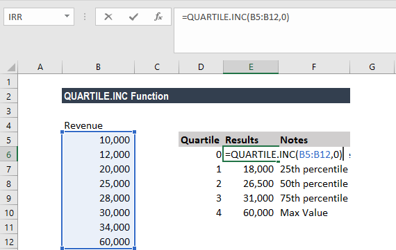 QUARTILE.INC Function - Example 1a