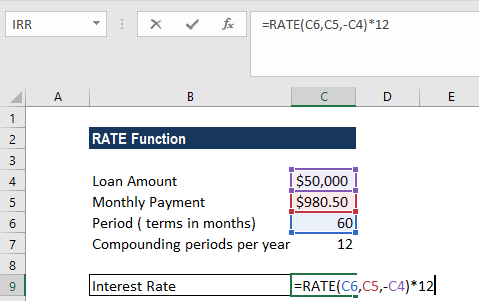 RATE Function - Example 1