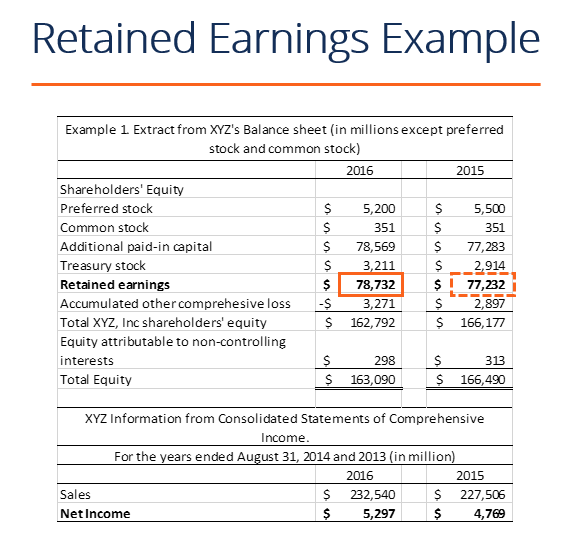 where does retained earnings go