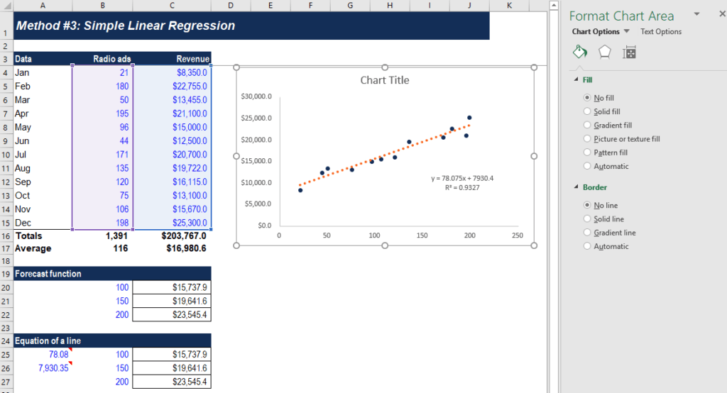 Simple Linear Regression - Step 4