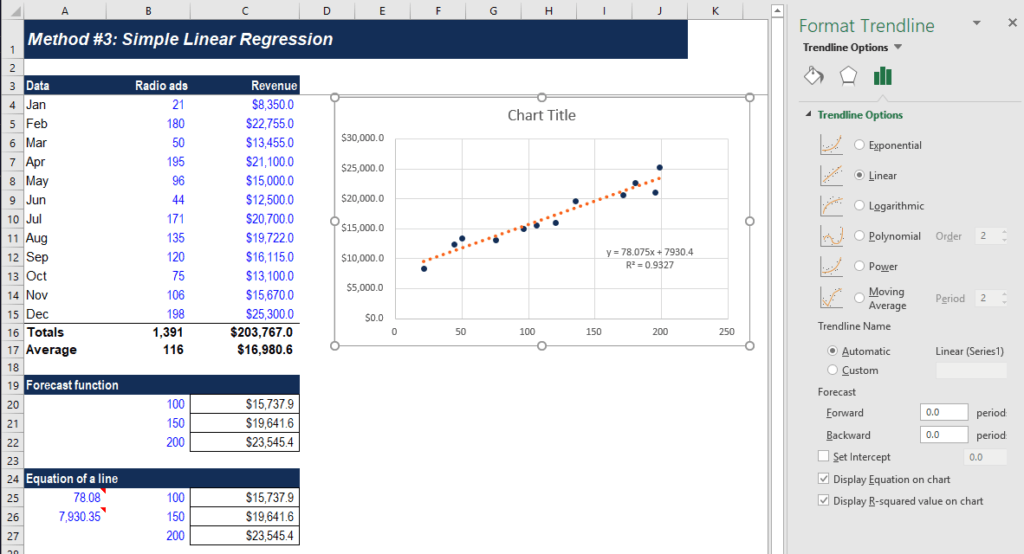 Simple Linear Regression - Step 3