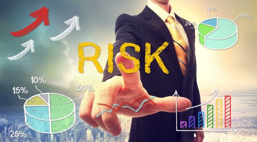 Introduction to Financial Risk