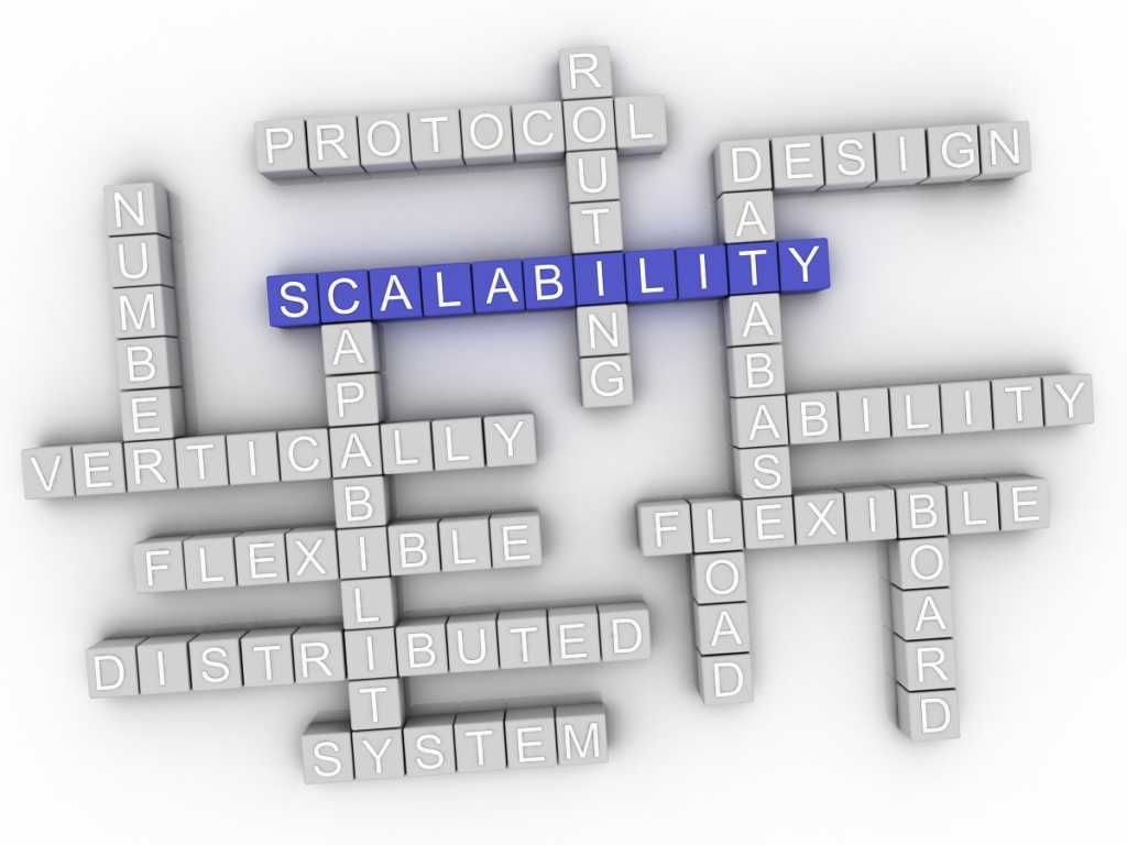 Scalability theme