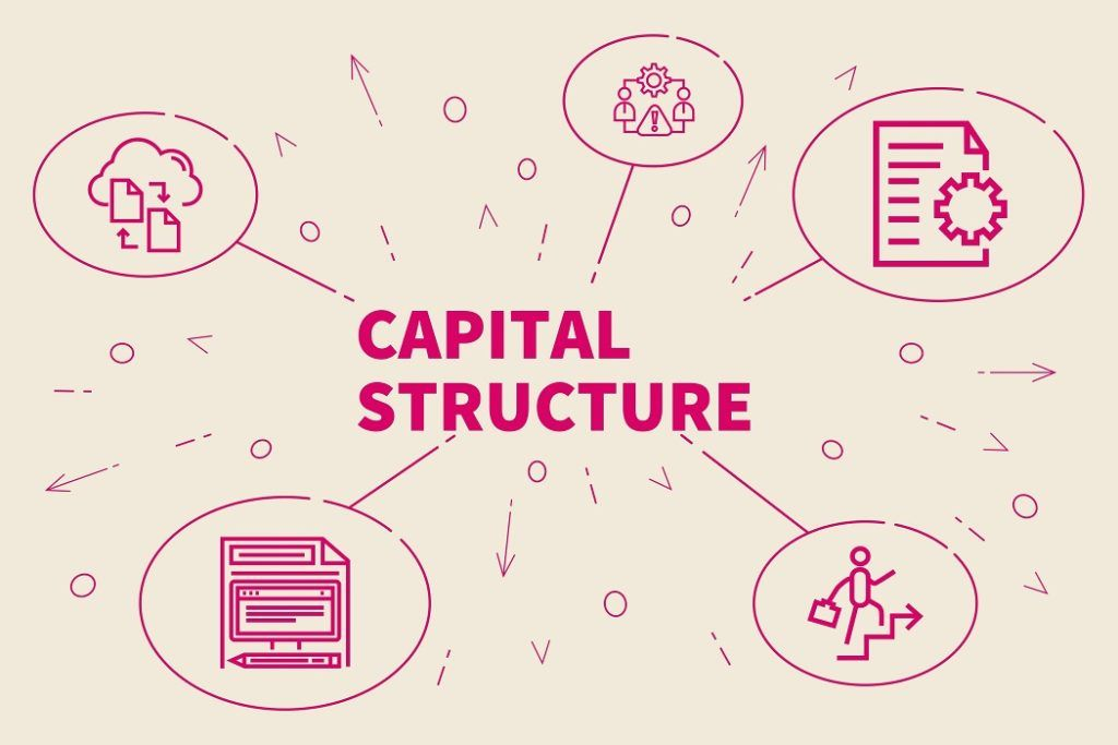 Simple Capital Structure