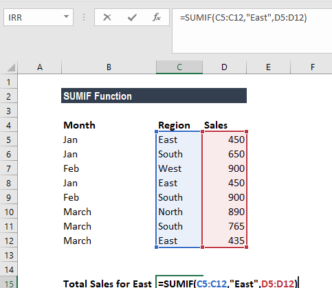 SUMIF Function - Example 1