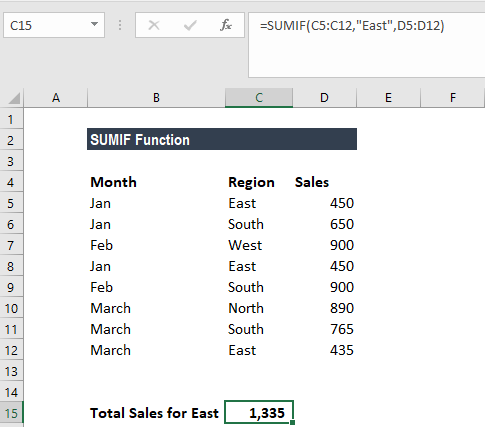 SUMIF Function - Example 1a