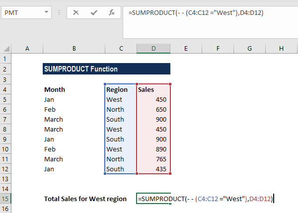 SUMPRODUCT Function - Example 1