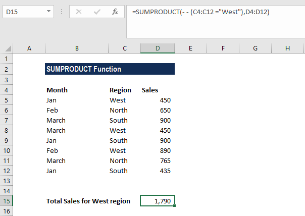 SUMPRODUCT Excel Function - Example 1a