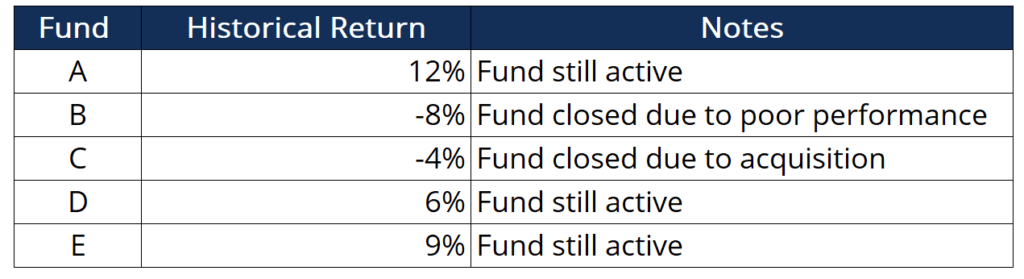 Sample Table - Mutual Fund Returns