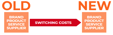 Switching Costs