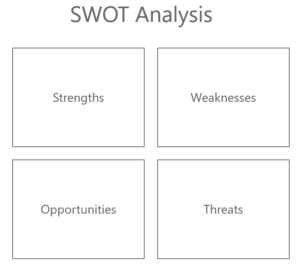 swot maybelline What is a swot analysis it is a way of evaluating the strengths, weaknesses, opportunities, and threats that affect something see wikiwealth's swot tutorial for help  remember, vote up the most important com.