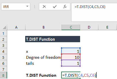 T.DIST Function - Example 1