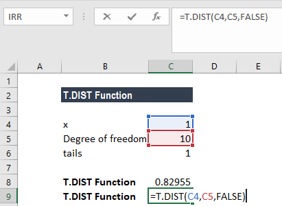 T Distribution Excel Function Example