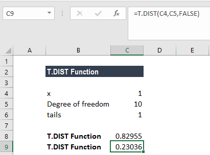 T Value Excel Function Example