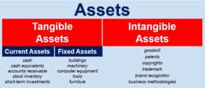 Tangible Assets