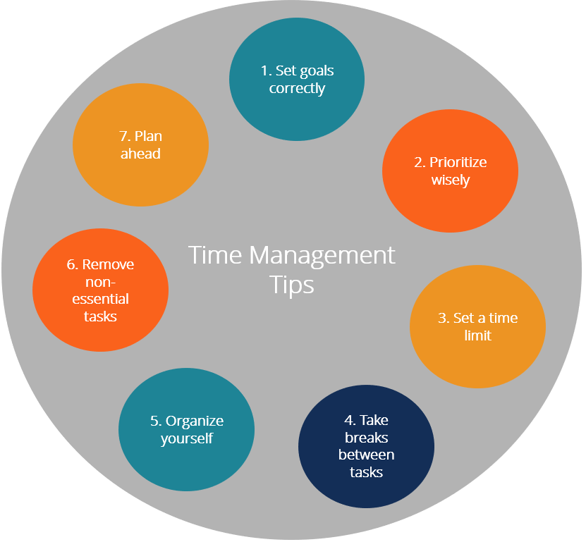 time management tips infographic