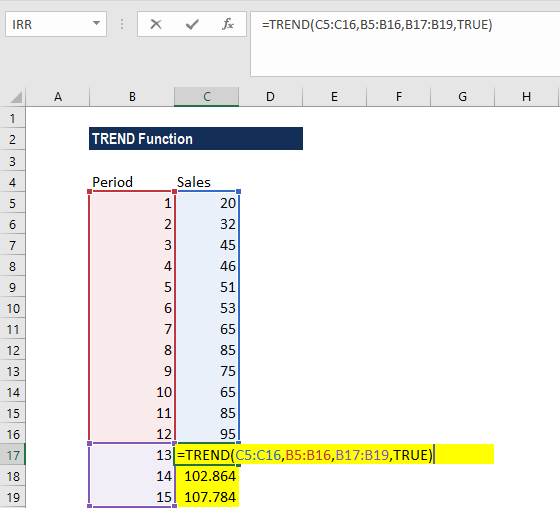 TREND Function - How to Forecast and Extrapolate in Excel