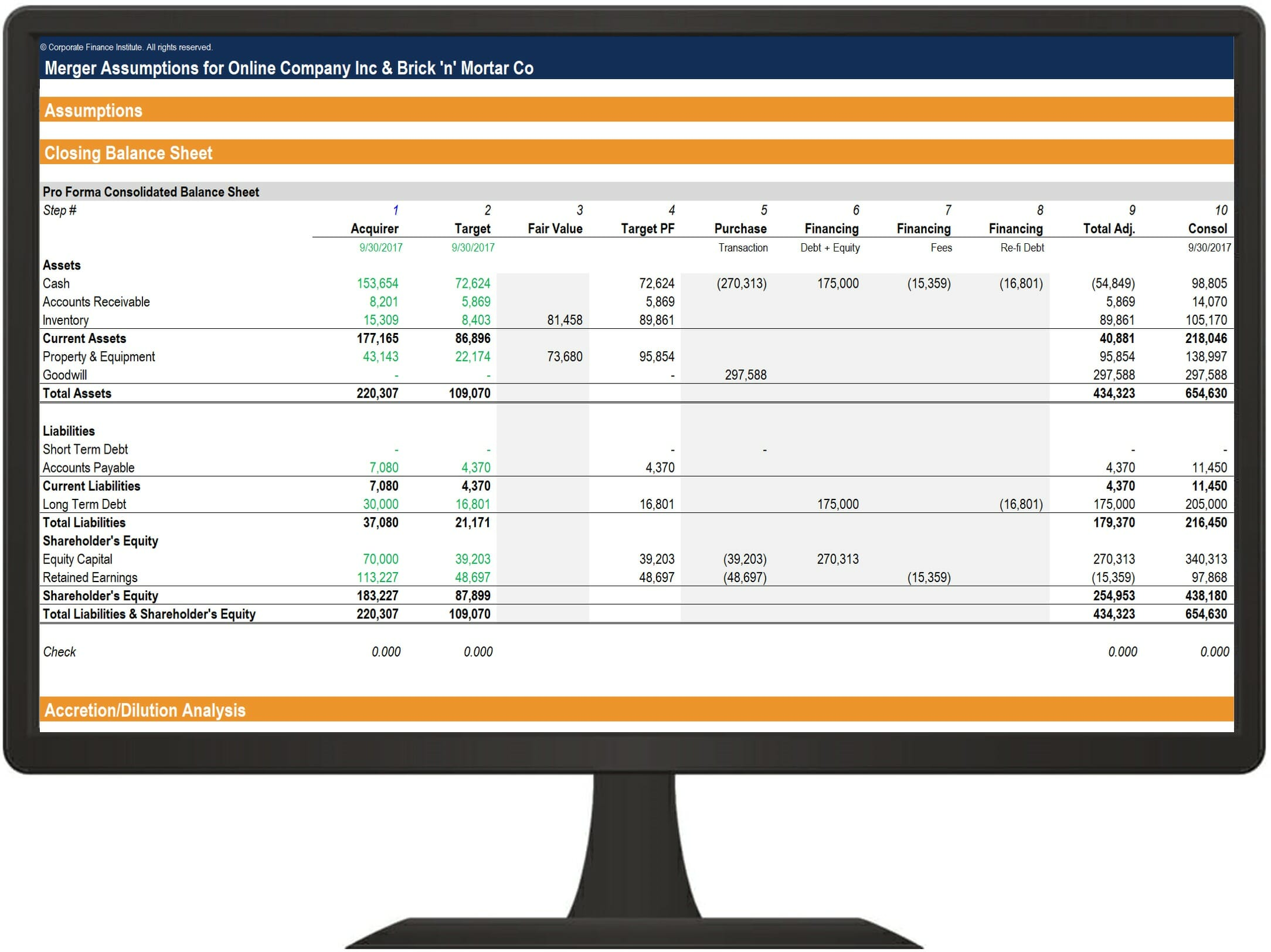 M&A Model - advanced type of financial modeling