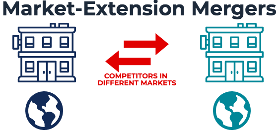 Market-Extension Mergers
