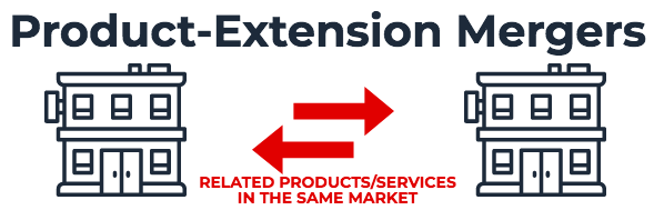 Product-Extension Mergers