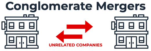 Conglomerate Mergers (types of mergers)