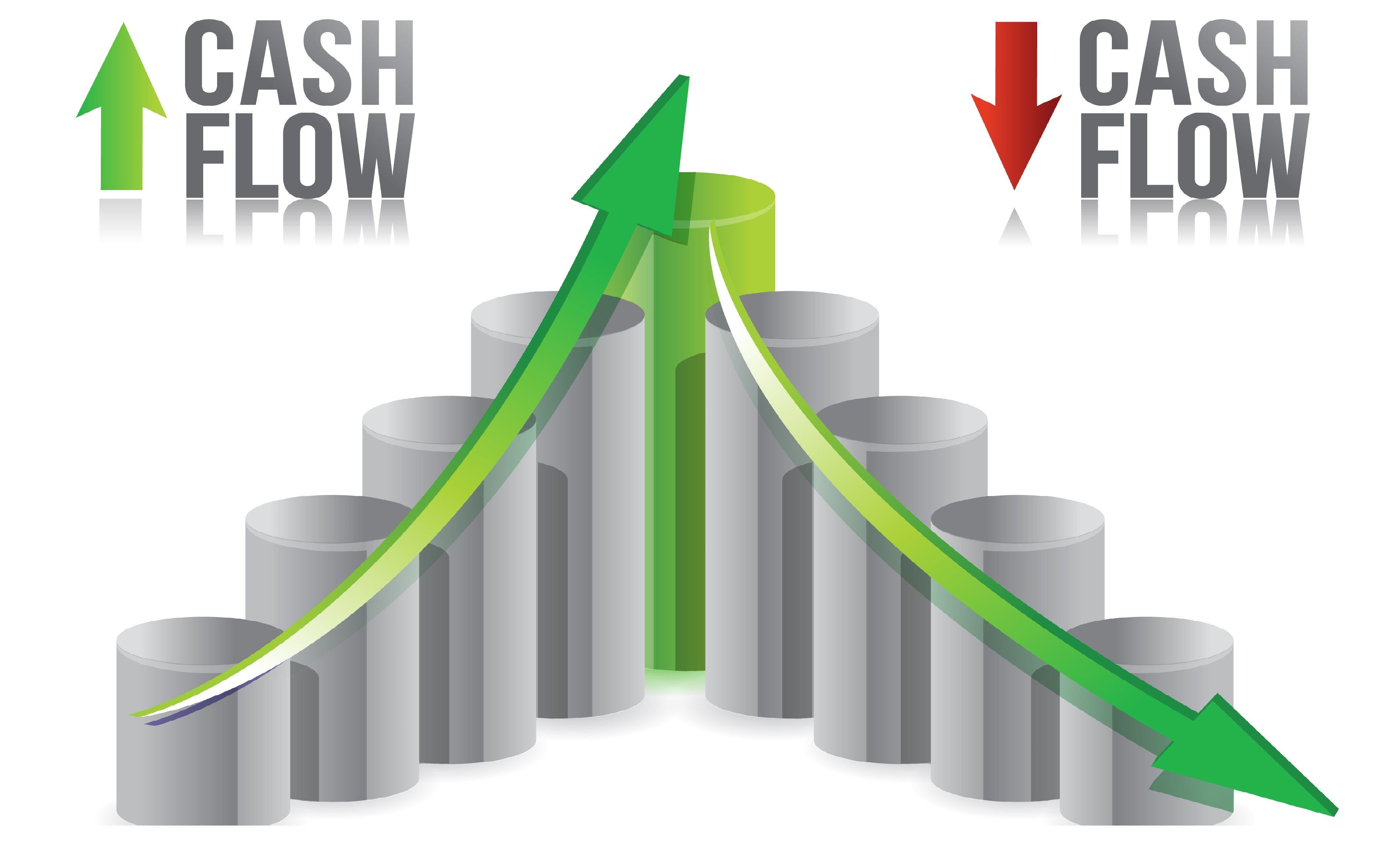 unconventional cash flow profile