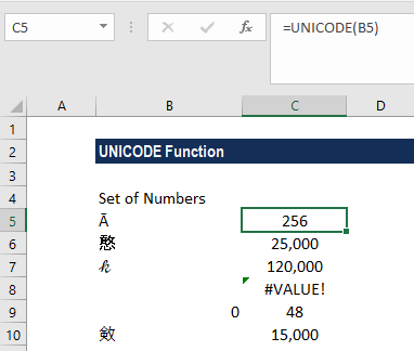 UNICODE Function - Example 2