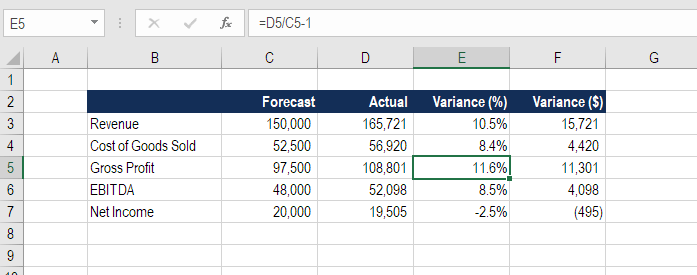 Variance Formula Example Downloadable Template Guide