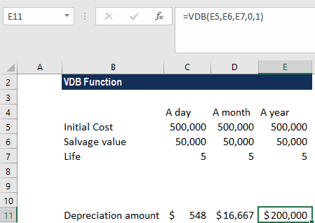 VDB Function - Example 1e