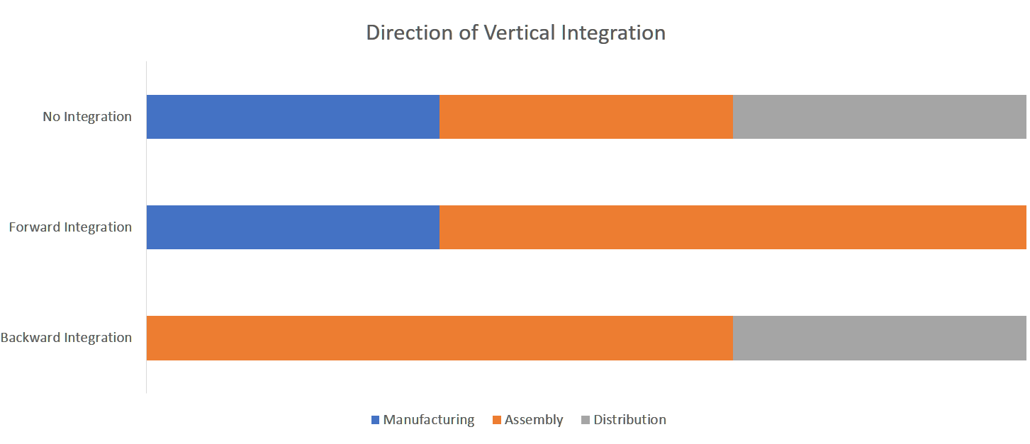 Pros and cons of vertical delivery for women and children 99
