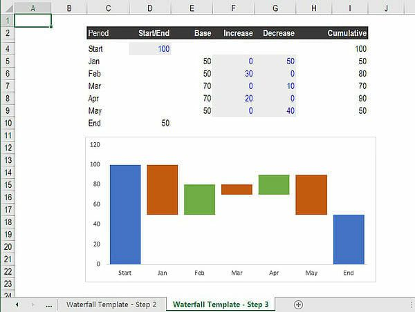 create excel waterfall chart template download free template. Black Bedroom Furniture Sets. Home Design Ideas