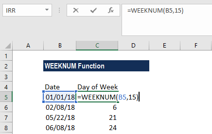 WEEKNUM Function - Example 1
