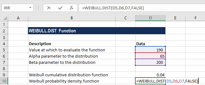 WEIBULL DIST Function - How to Use Excel Weibull Distribution