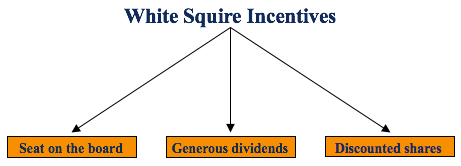 White Squire Incentives