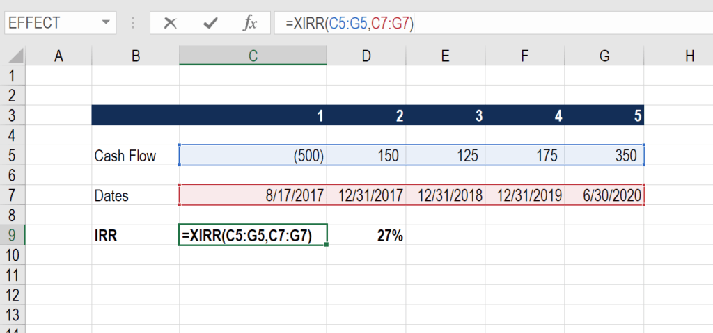 Excel for Finance - Top 10 Excel Formulas Analysts Must Know!